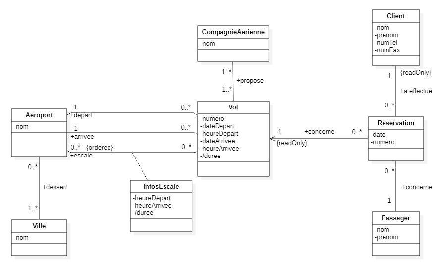 TD2-patterns/ClassDiagram1.png